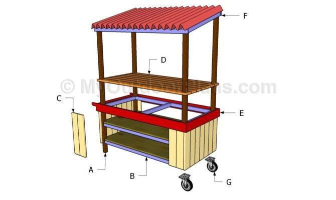 Lemonade Stand Plans Outdoor Diy Shed Wooden Playhouse
