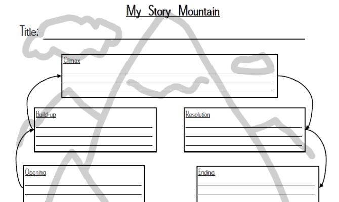 Lesson Share Trip Beach Using Story Mountain Teach