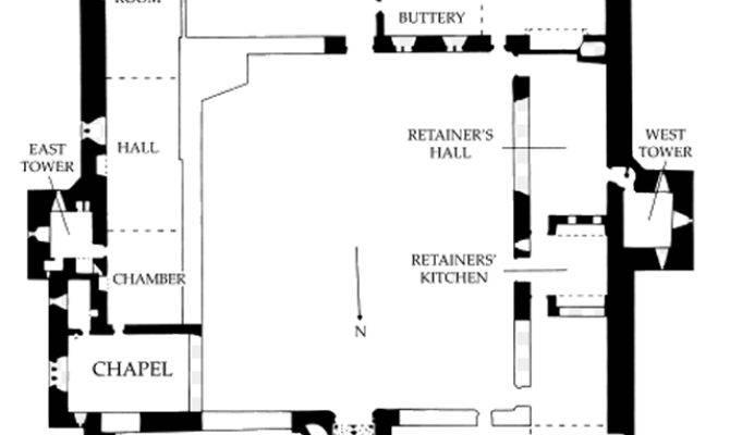 Mellanium Bodiam Castle There Business Model