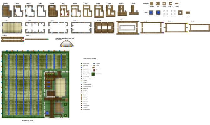 Minecraft Farm Wip Coltcoyote Deviantart