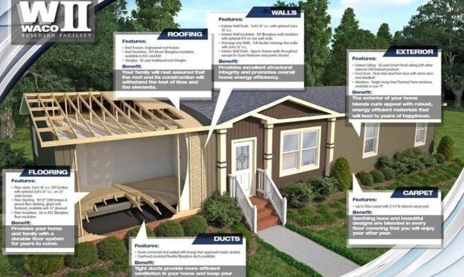 Mobile Homes Sale San Antonio Double Wide Deals