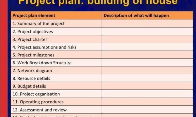 Ncv Project Management Hands Support Slide Show
