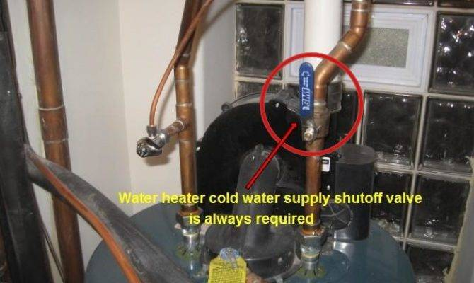 New Water Heater Installation Chicago Condo Inspection