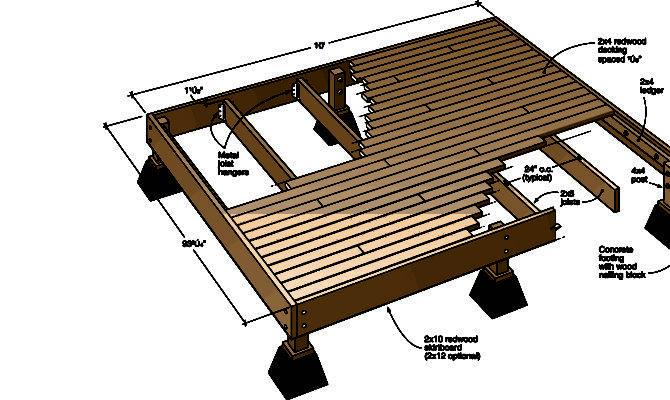 Novice Guide Redwood Deck Plans Humboldt
