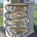 Ocht Blog Donoghue Inside Tower