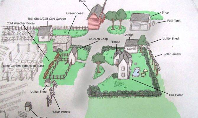 One Acre Homestead Here Plant Raise Build
