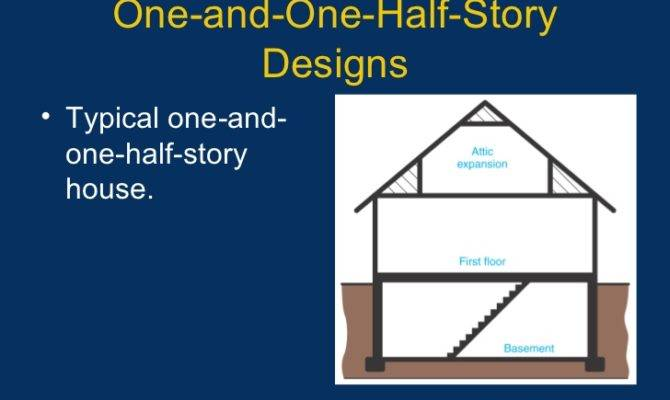 One Half Story Cape Cod House Plans
