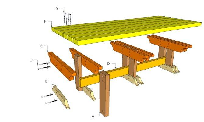Outdoor Bench Plans Diy Shed