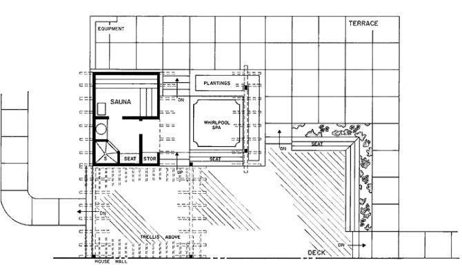 Outdoor Sauna Plans Pdf Bird House