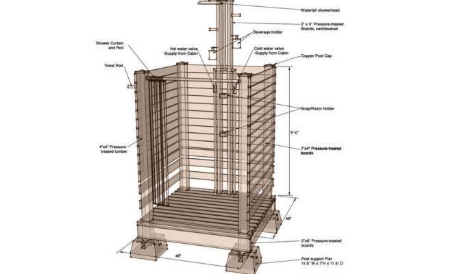 Outdoor Shower Plans Materials List