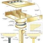 Pdf Diy Woodworking Garden Plans