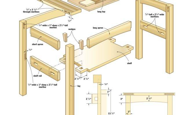 Pdf Diy Woodworking Projects Mission Garage Shop