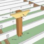 Popular Wooden Project Build Deck Benches