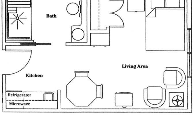 Practical Living Buying Understanding Floor