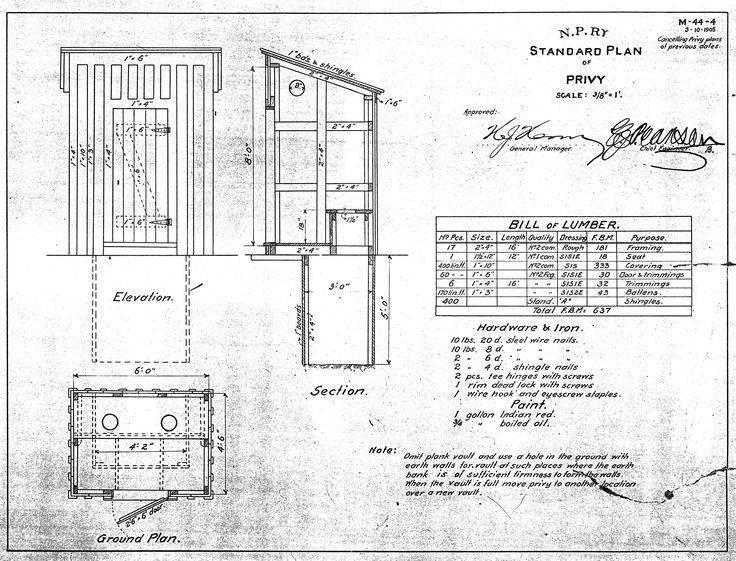 quick easy outhouse plans camperizing pinterest - home plans & blueprints |  #48838  senaterace2012.com