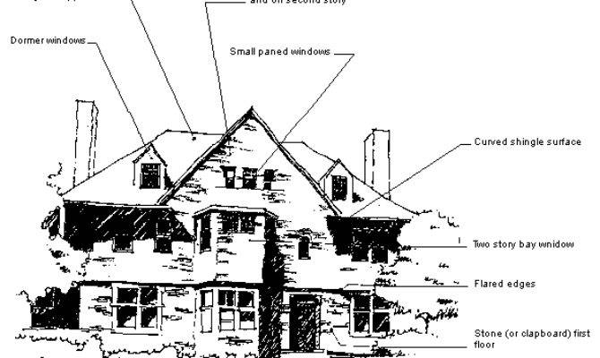 Reforms Shingle Style American Arts Crafts