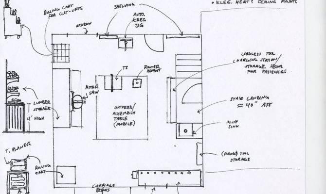Remodeler Shop Layout Designing Workflow