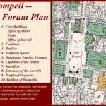 Roman Forum Map Labeled Plan Pompeii