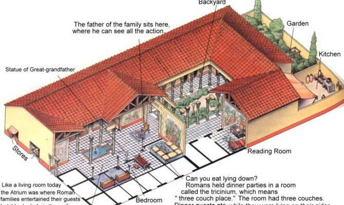 Roman House Floor Plan Ellendriscoll