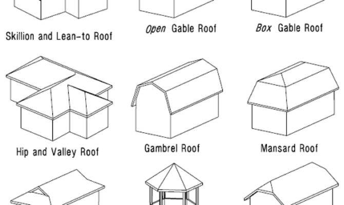 Roof Designs Terms Types One Project Closer