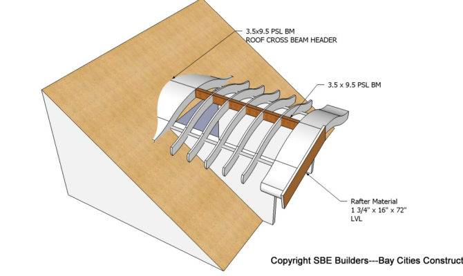 Roof Framing Geometry Eyebrow Barrel Dormer Structural