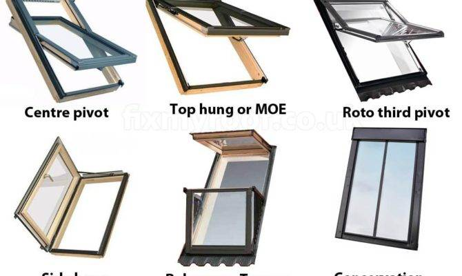 Roof Windows Choose Right Window Types Styles Choices