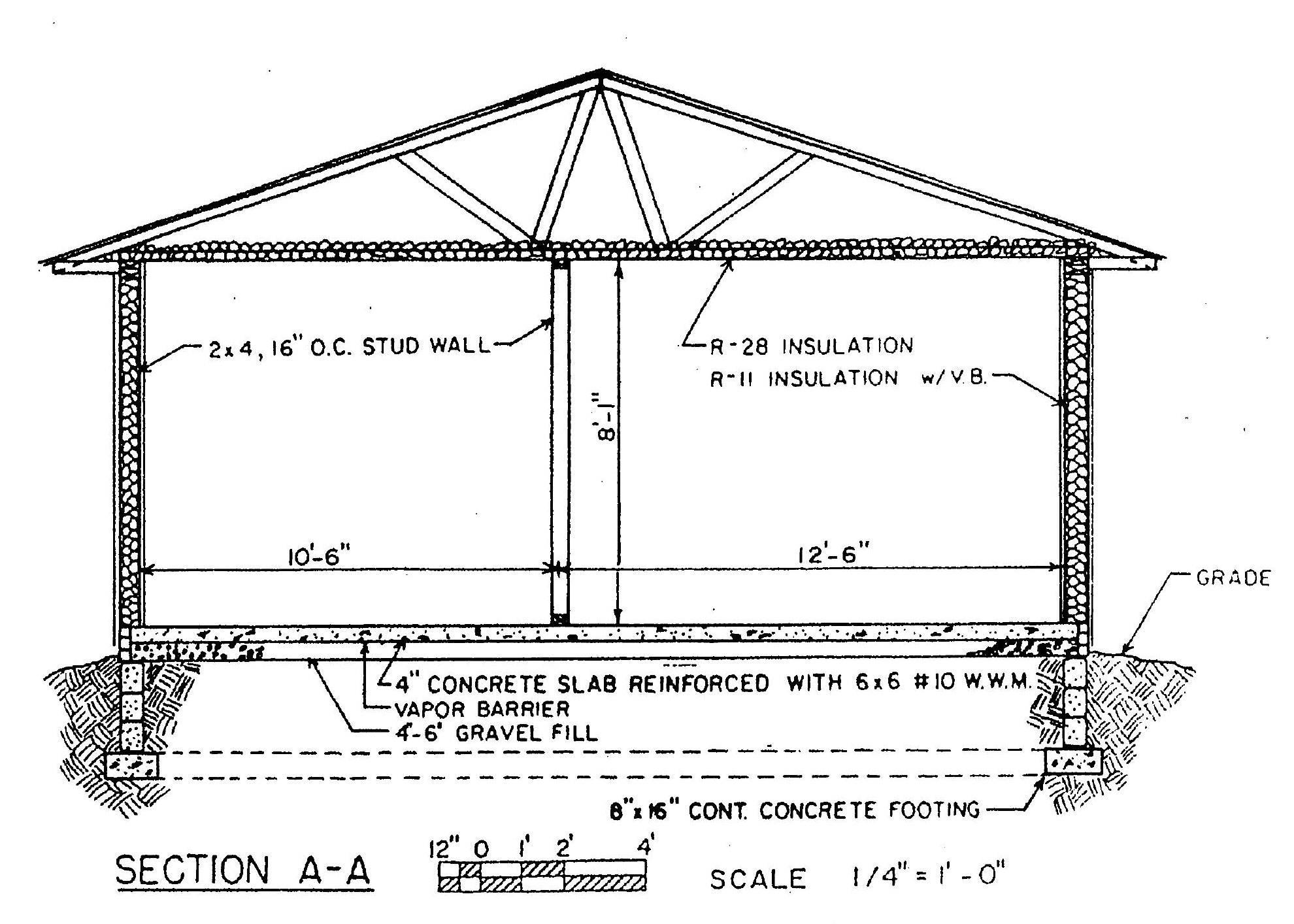 Sasila Woodworking Plans