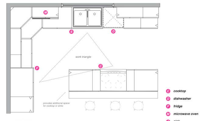Shaped Kitchen Floor Plans Cabinet Island Double Square