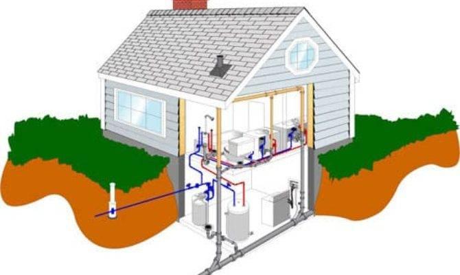Shipley Plumbing Helpful House Learn Home