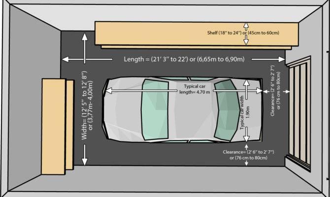 Single Car Garage Dimensionsmazi