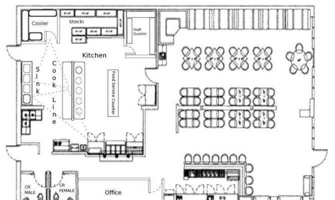Small Restaurant Square Floor Plans Every Needs