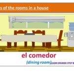 Spanish Lesson Rooms House Household