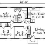 Square Feet Bedrooms Batrooms Parking Space Levels