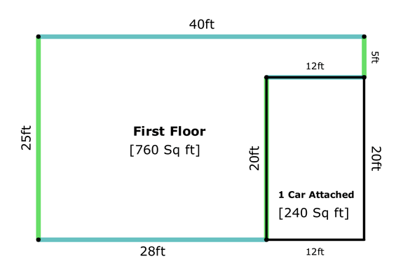 Square Footage House Part Appraisal