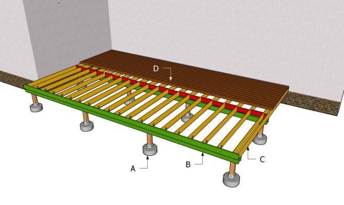 Standing Deck Building Plans Ideas