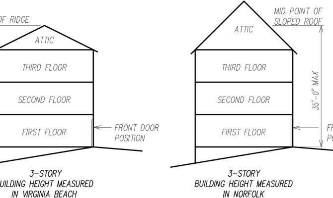 Story Beach House Plans Bedrooms Car