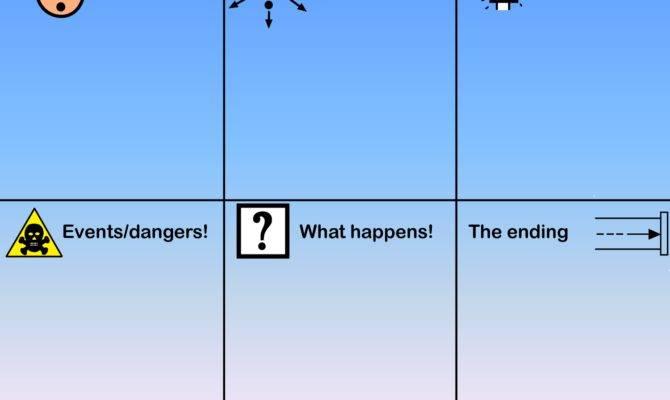 Story Mountain Planning Sheet