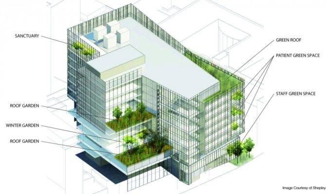 Sustainability Architecture Pdf Sustainable Architects