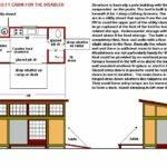 Tiny Home Design Contest