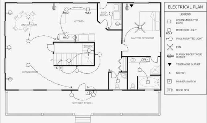 Tips Planning Electrical Layout Building