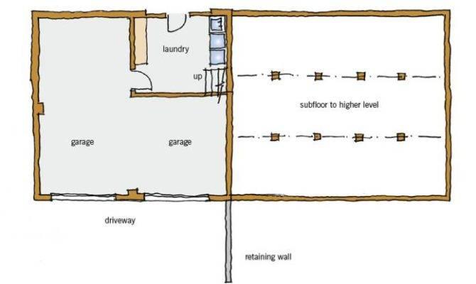 Tri Level Floor Plan Quotes