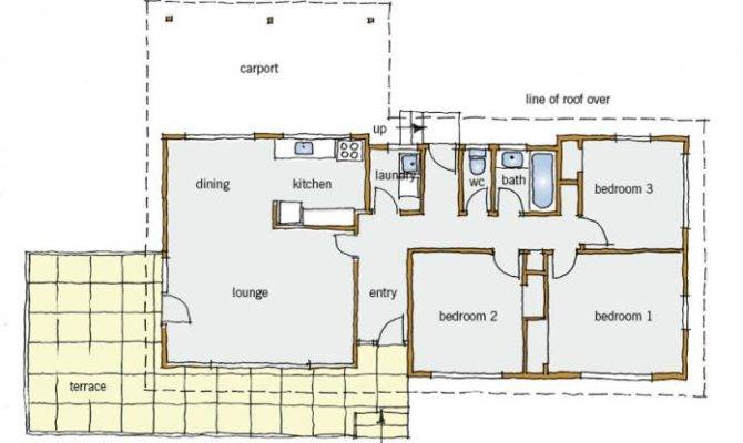 Tri Level House Plans Quotes