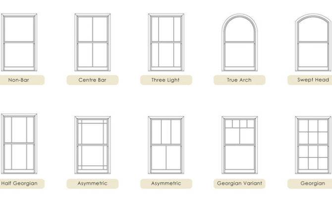 Types House Windows Styles Collection Server
