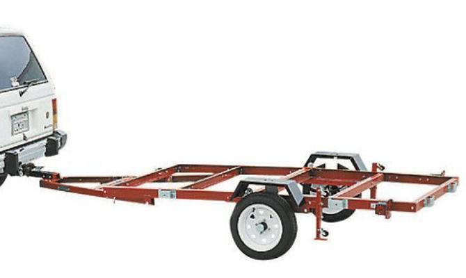 Utility Trailers Archives Harbor Freight Tools Blog