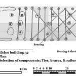 Viking Longhouse Blueprints Bing