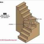Winding Turned Stairways Guide Stair Winders Amp Angled Stairs