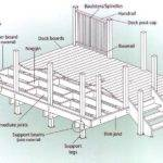 Wood Deck Designs Plans Blueprints Multidao