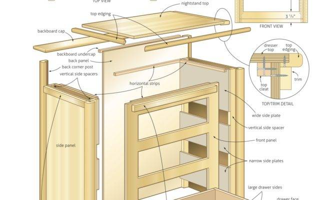 Wooden Nightstand Wood Project Plans Pdf