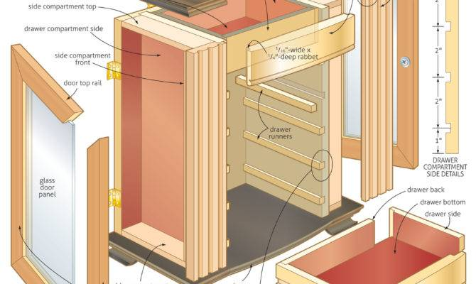 Woodwork Jewelry Chest Woodworking Plans Pdf