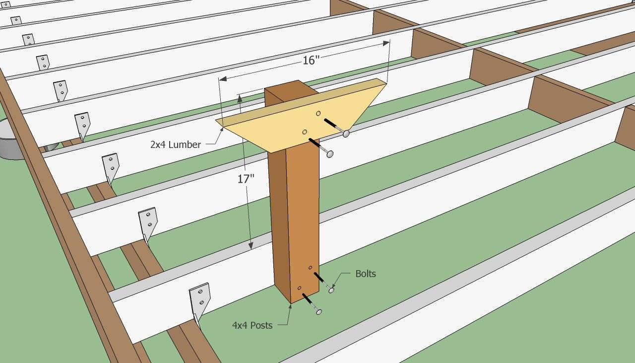 Woodwork Wooden Bench Plans Deck Pdf Home Plans Blueprints 629